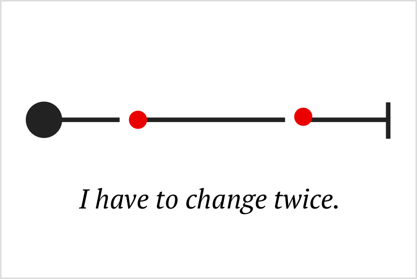 Visual narrative: I have to change twice.